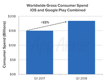 Insights-q1-2018-combined-consumer-spend